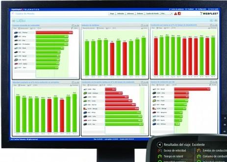 TomTom Telematics incorpora predicciones de conducción para flotas