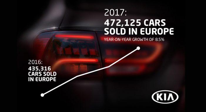 Kia logra una cuota del 3% en el mercado europeo en 2017