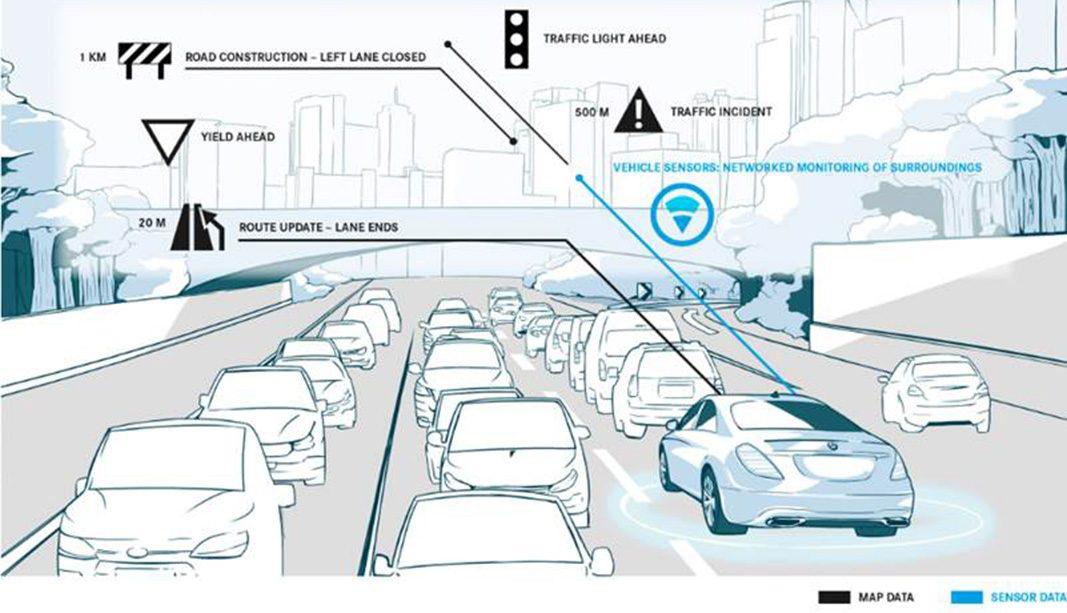 Daimler y HERE incorporarán HD Live Map en los nuevos Mercedes-Benz