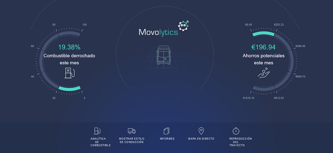 Movolytics entra en el mercado de gestión de flotas español