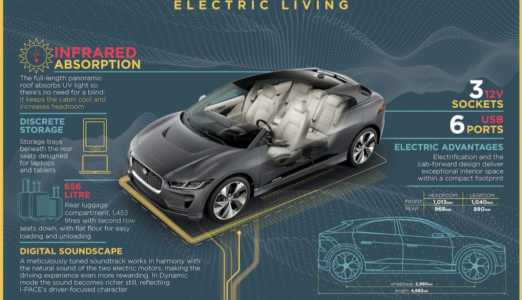 jipace19myinfographicelectricliving010318