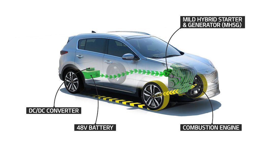 Kia prepara un nuevo sistema de propulsión diésel híbrido ligero de 48 V