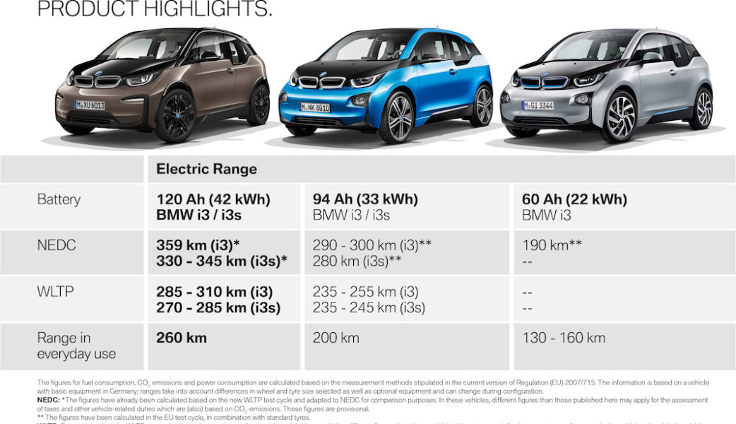 P90322741_highRes_the-new-bmw-i3-120-a (1)