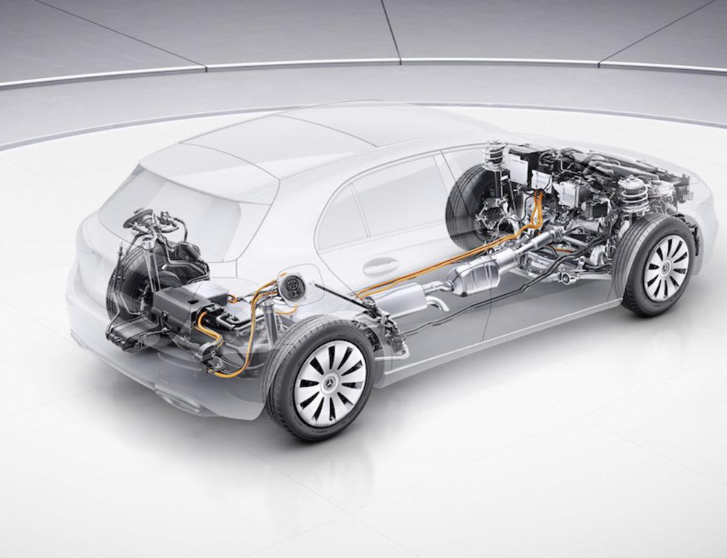 Mercedes-Benz Plug-in-Hybrid A 250 eMercedes-Benz Plug-in-Hybrid A 250 e