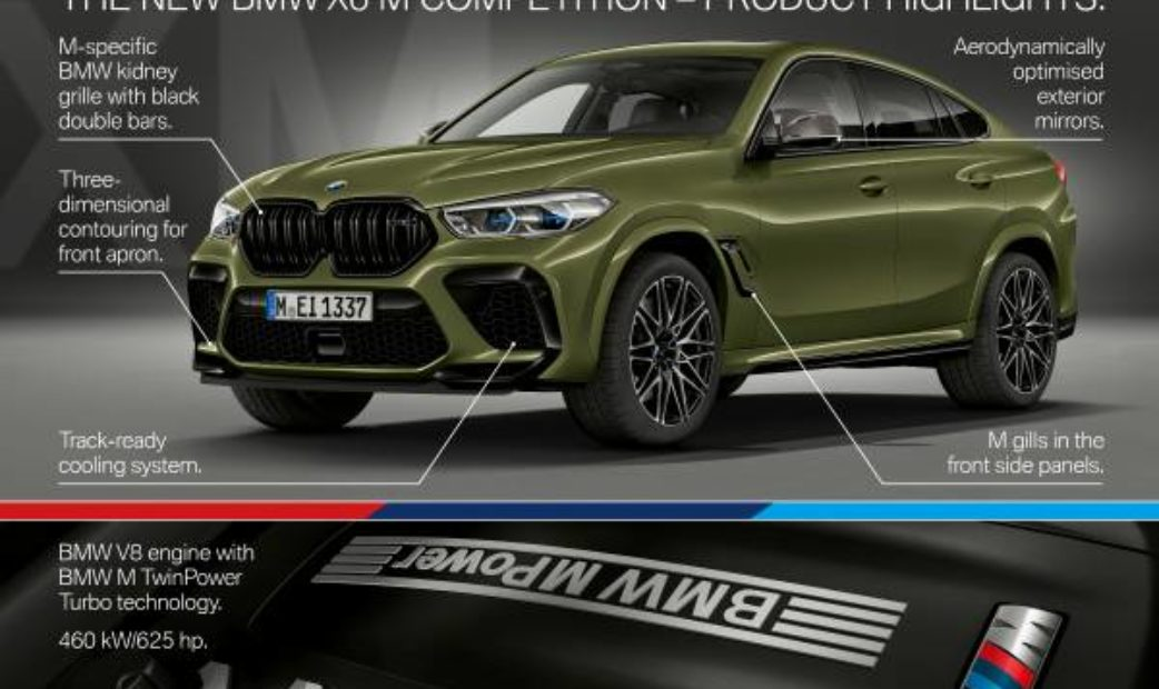 P90367833-the-new-bmw-x6-m-and-bmw-x6-m-competition-600px